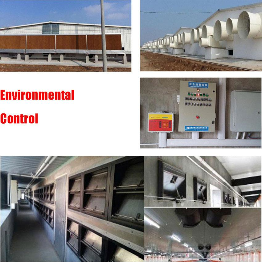 Environmental Control and Ventilation system